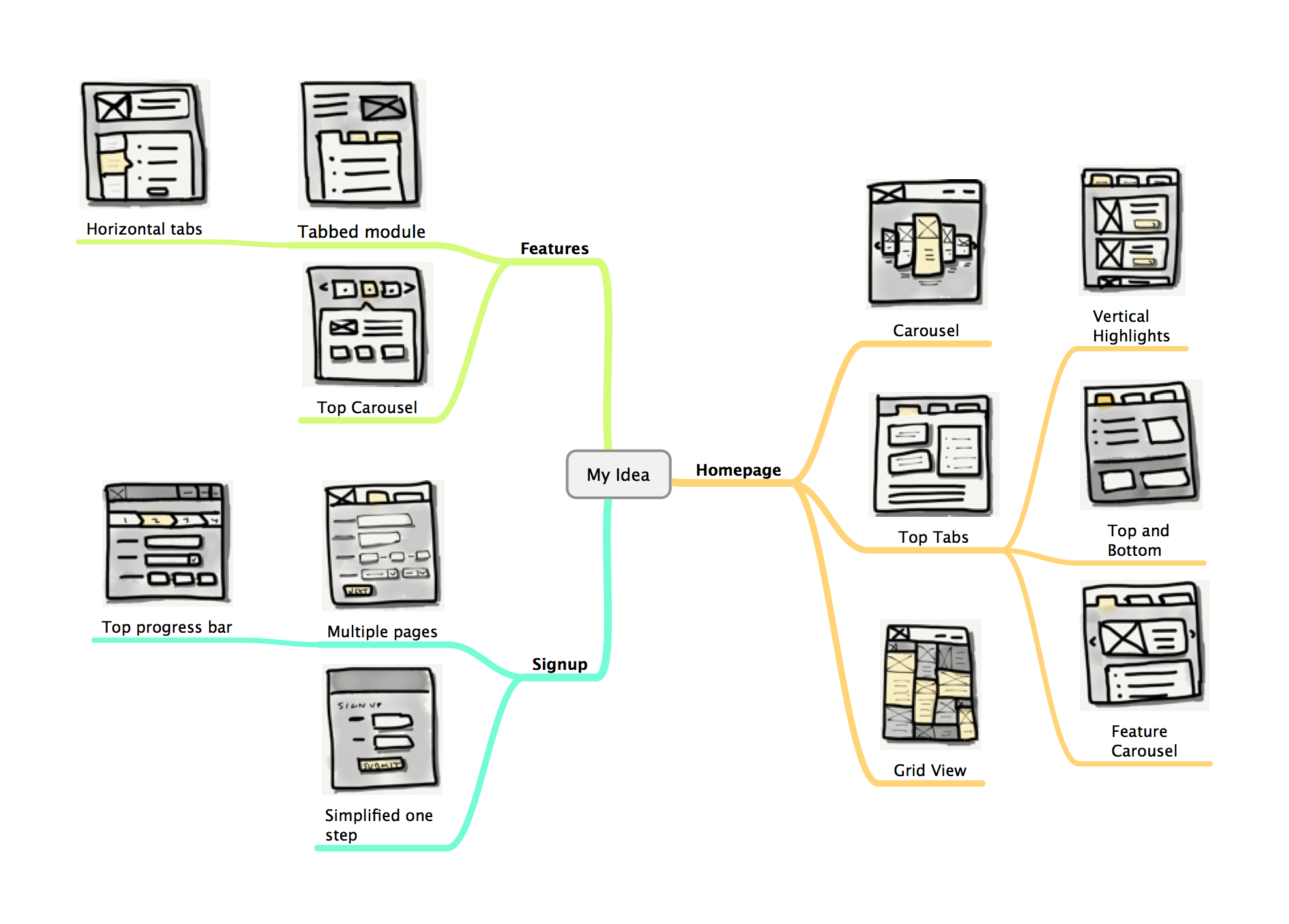 Using mind maps for ux design part 1 sketch mapping inspireux ccuart Images